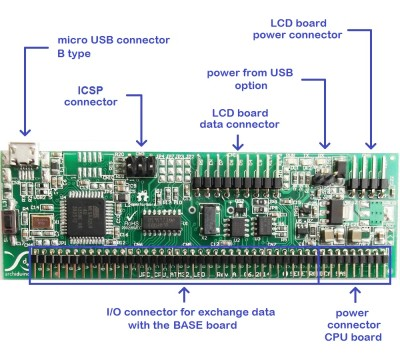 Archiduino CPU connections