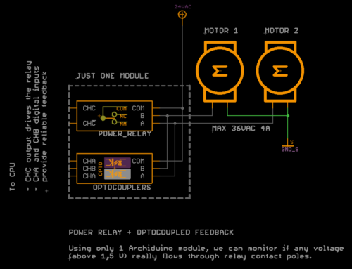 Archiduino - Power Relay + Optocoupled Feedback